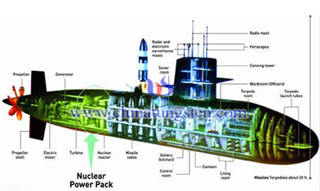 nuclear submarine tungsten radiation protector